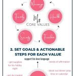 Personal Core Values Circle