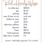 real hourly wage infographic