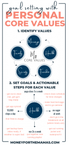 Finding Your Personal Core Values