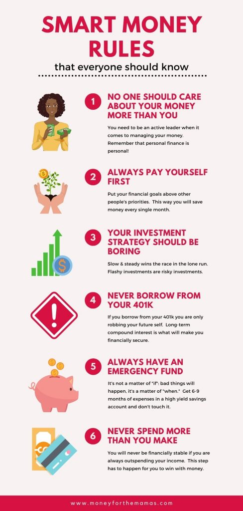 money rules infographic
