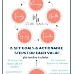 personal core value circle