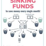 How to use sinking funds