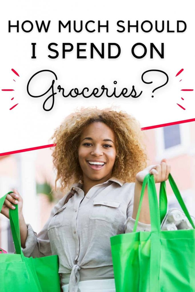 how much should i be spending at the grocery store