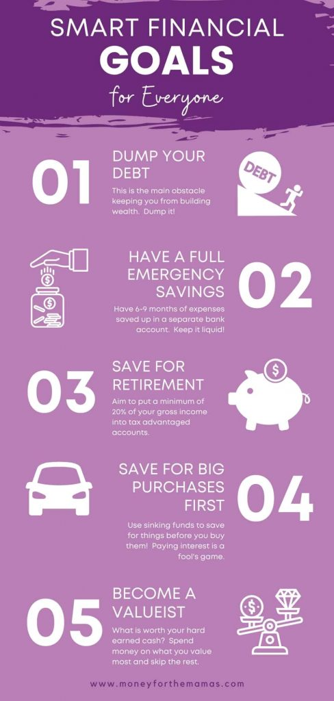 smart financial goals for everyone